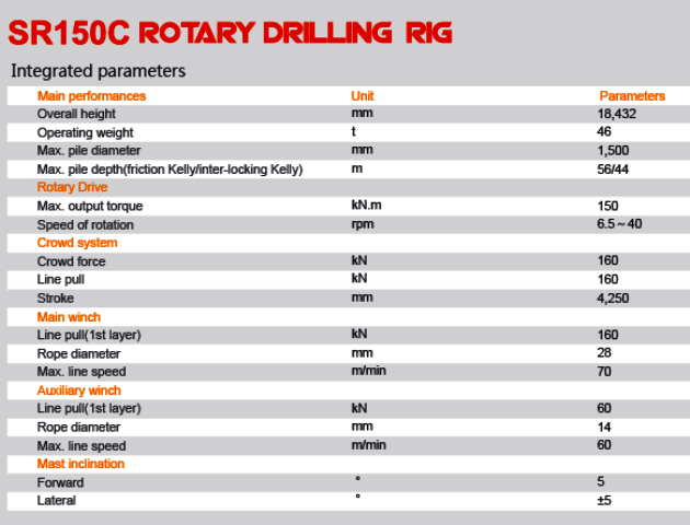 sany-rotary-drilling-rig-111