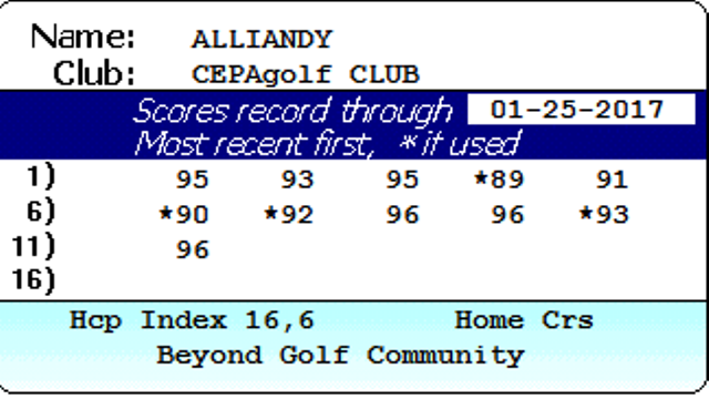 hcp-index-alliandy