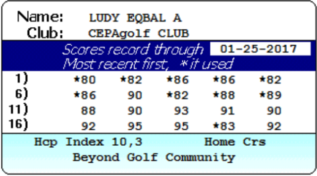 hcp-index-eqbal