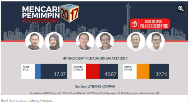 quick-count-litbangkompas
