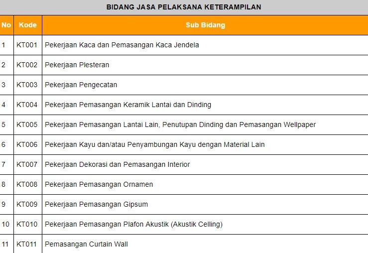klasifikasi-jasa-pelaksana-konstruksi-8