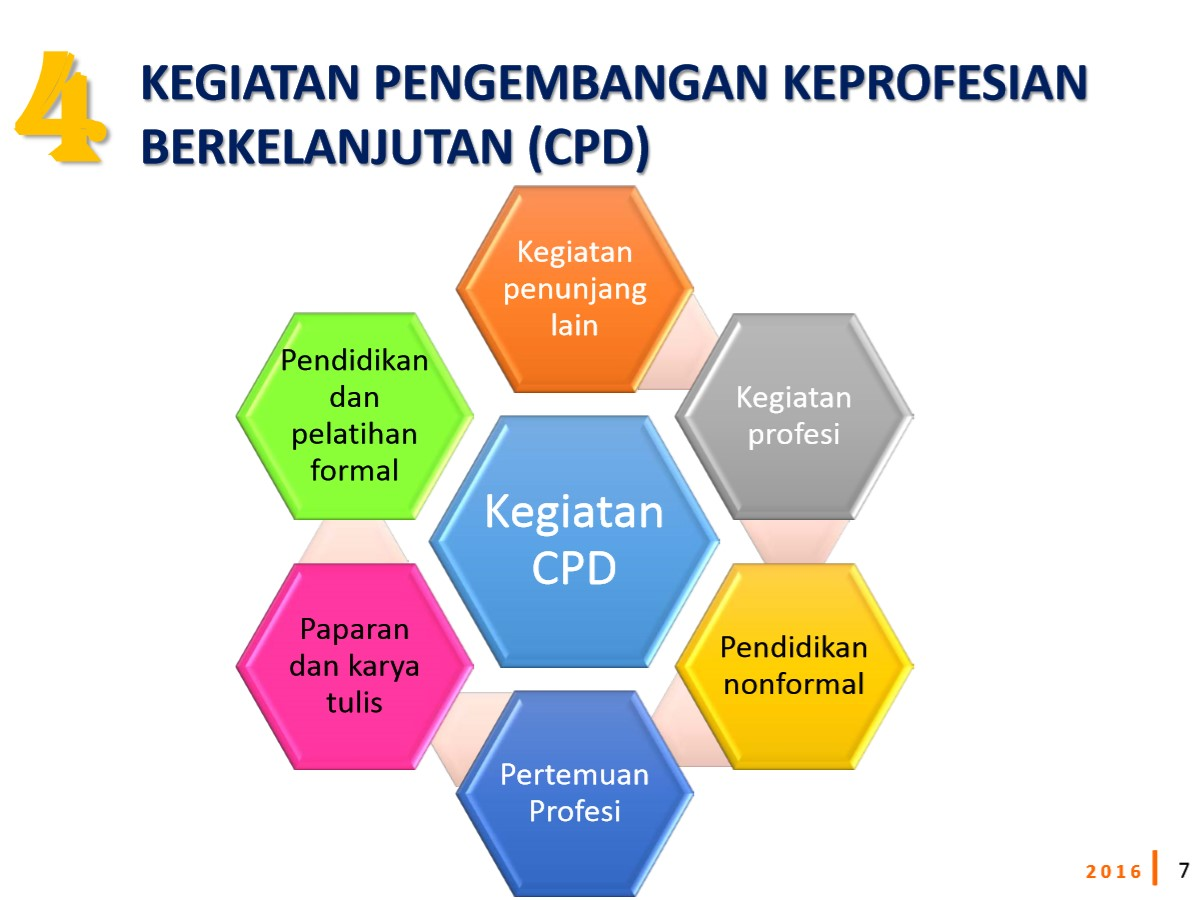 ppkb-7