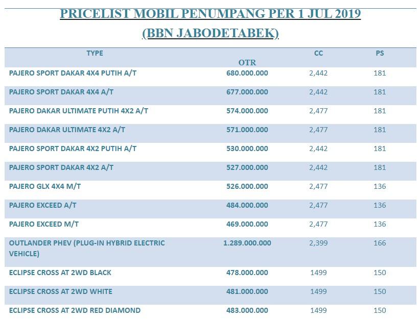 pricelist-mobil-mitsubishi-1
