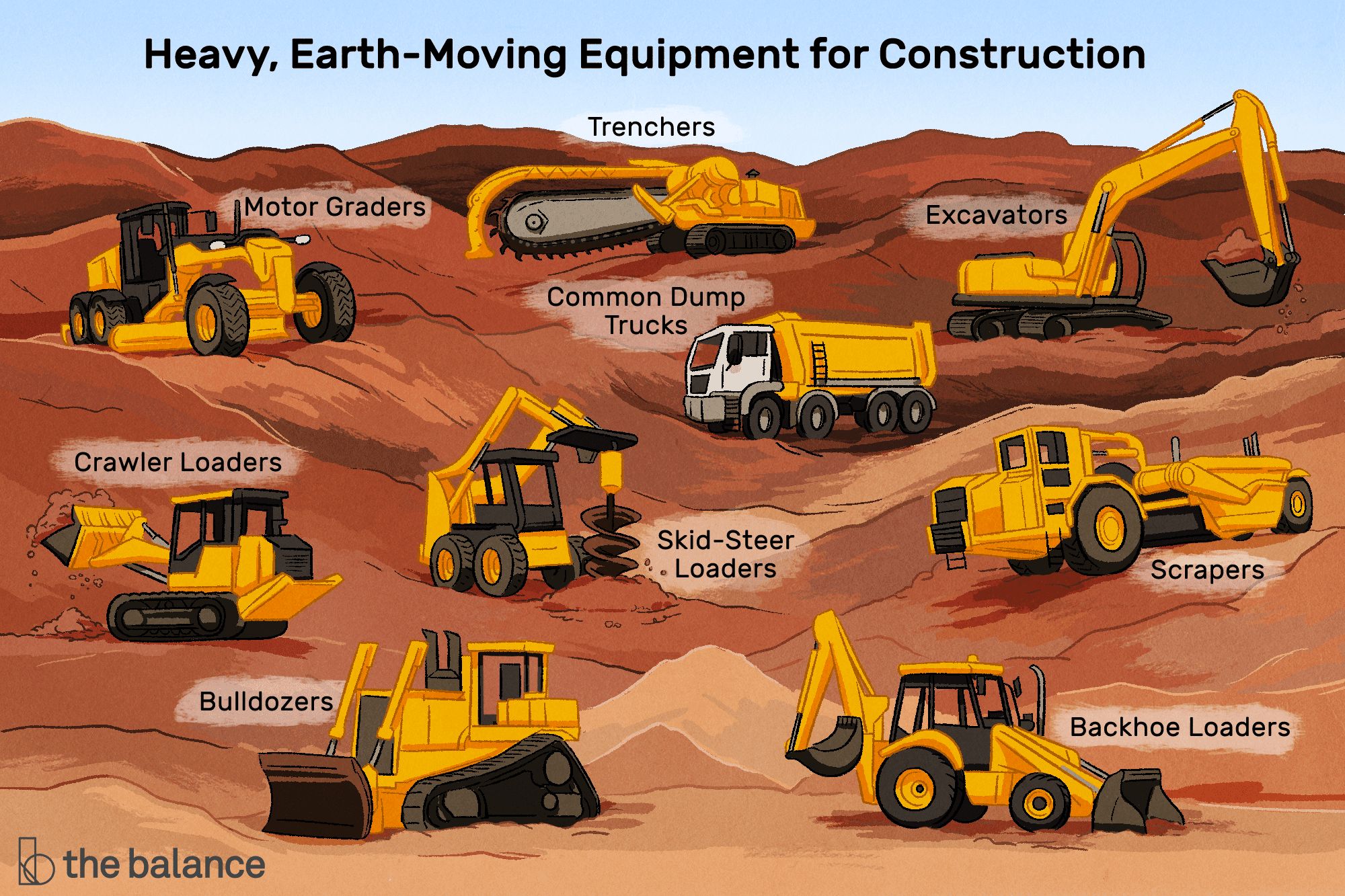 balance_must_have_earth_moving_construction_heavy_equipment_