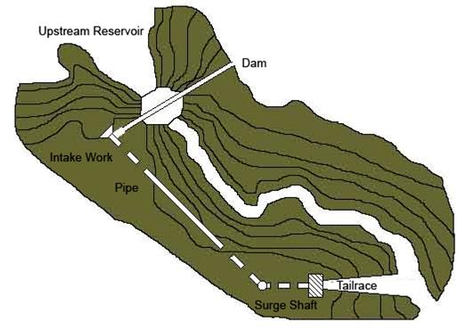 dam-14