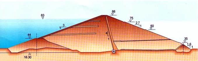 dam-5