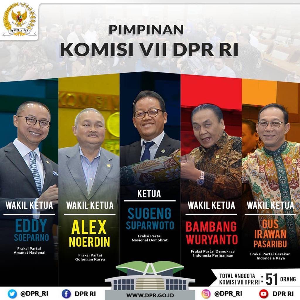 DPR RI Komisi VII
