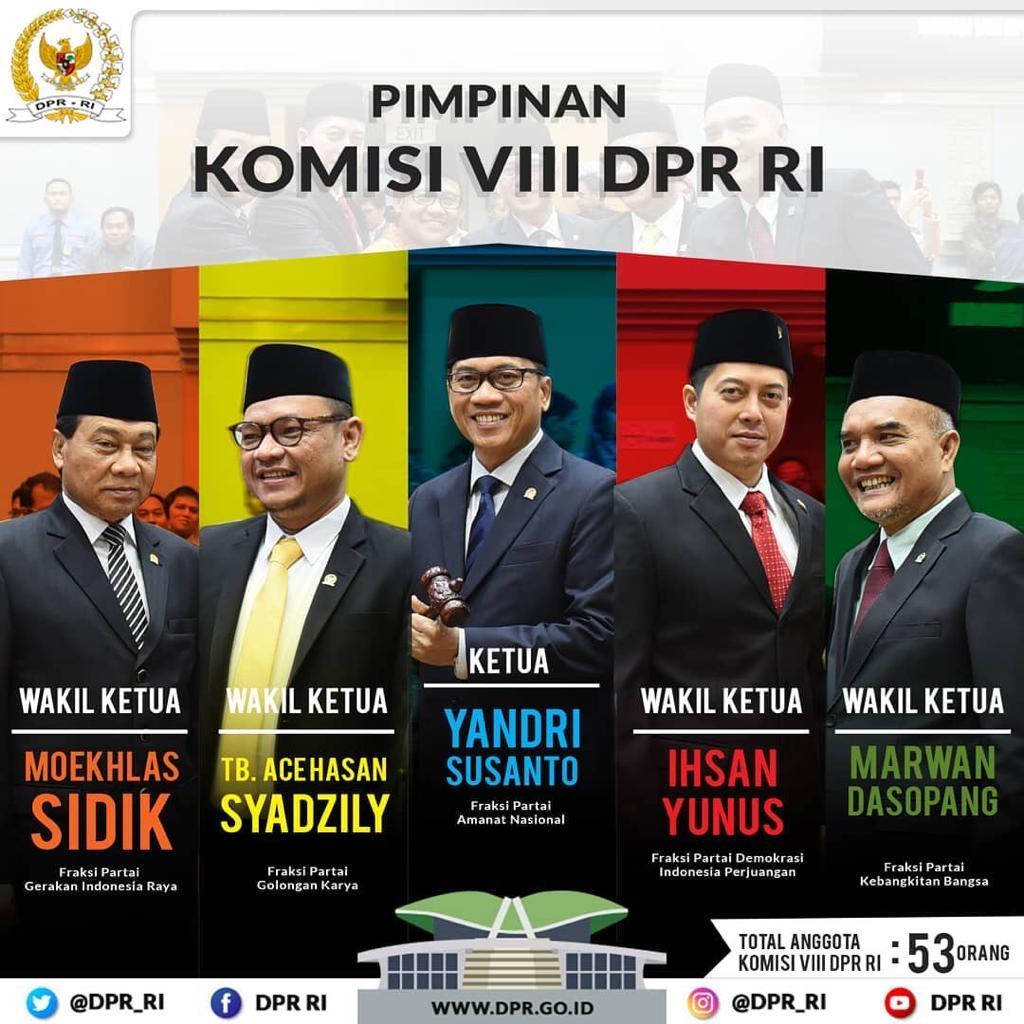 DPR RI Komisi VIII