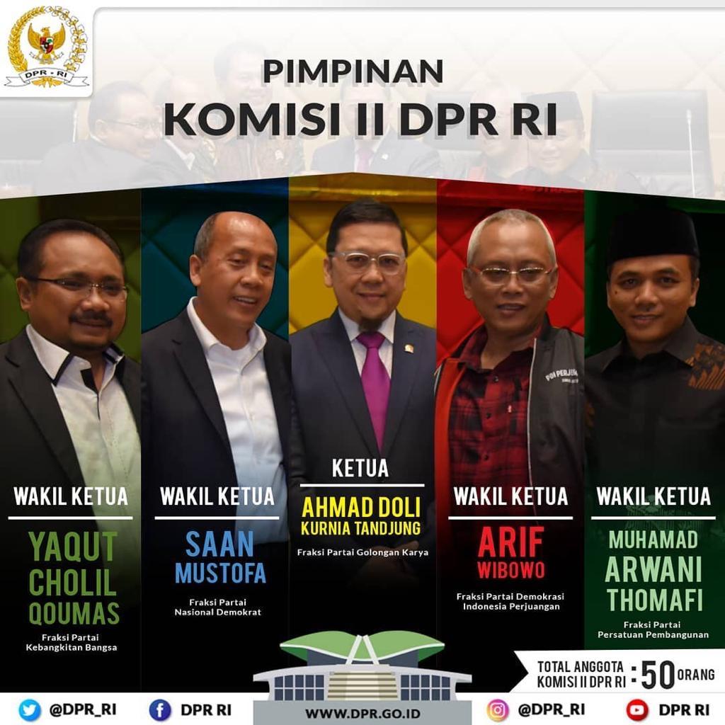 DPR RI Komisi II