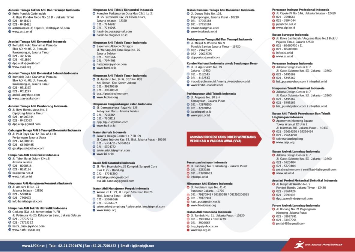 daftar-alamat-asosiasi-lpjk-5