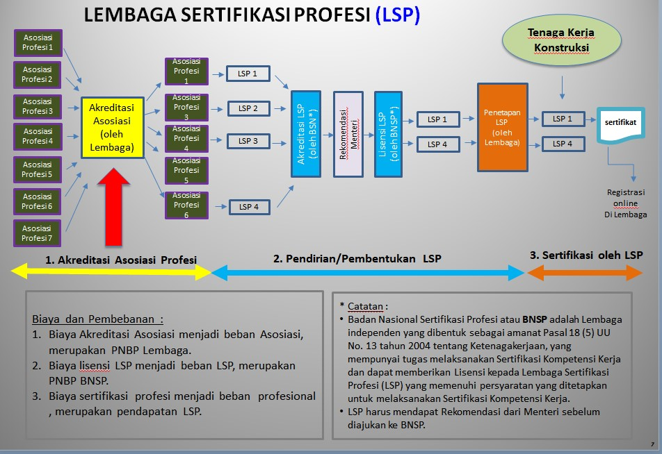 lsp-diagram-2