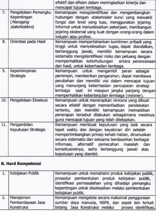 penilaian-peserta-seleksi-pengurus-lpjk-2